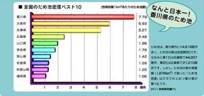 ため池グラフ.jpg