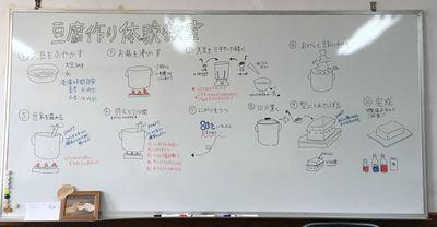 豆腐作り.jpg